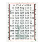 Walrus Productions Guitar Chord Mini Chart